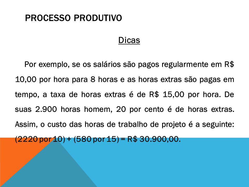 Processo Produtivo Dicas