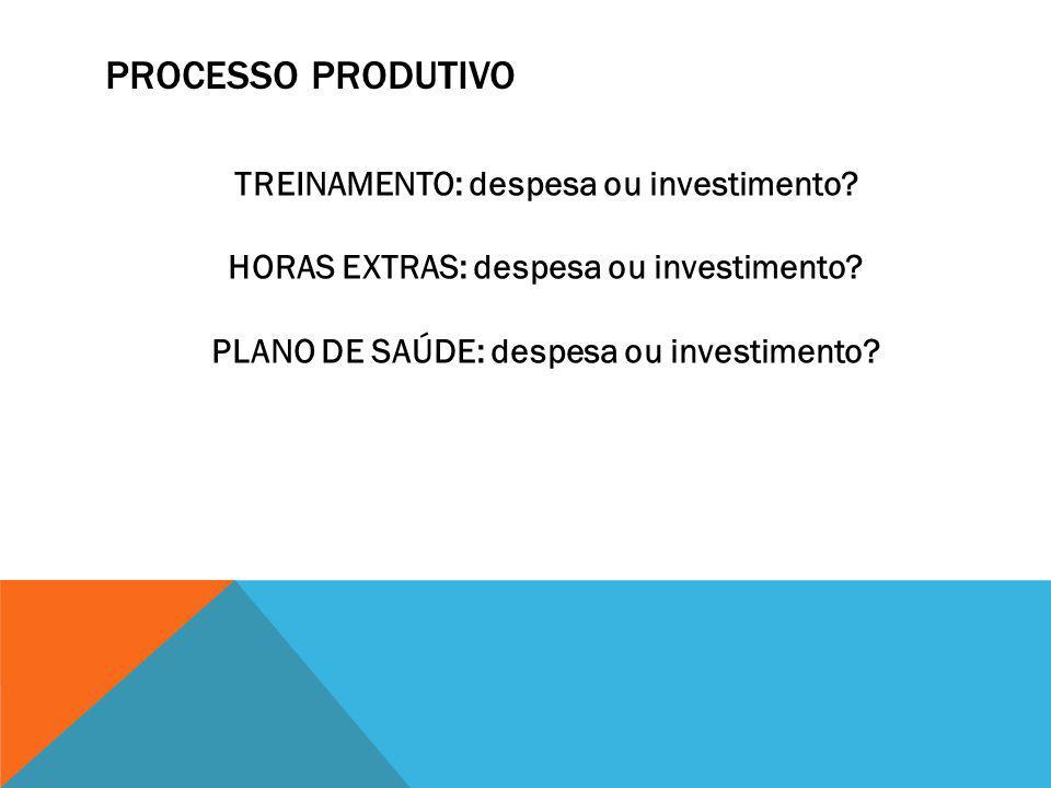 Processo Produtivo TREINAMENTO: despesa ou investimento.