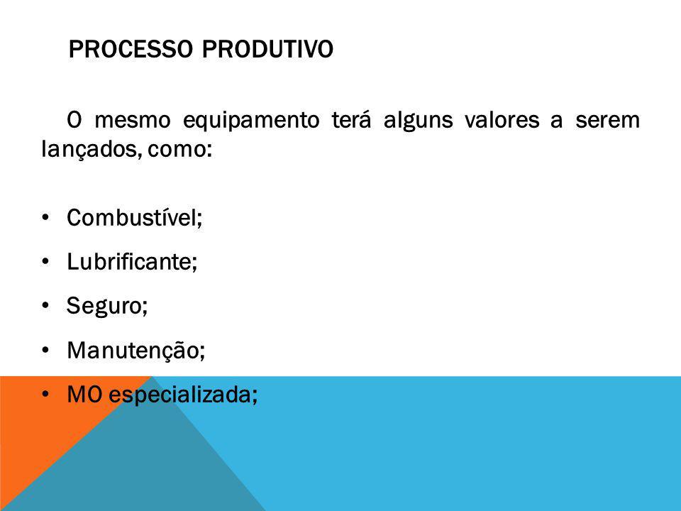 Processo Produtivo O mesmo equipamento terá alguns valores a serem lançados, como: Combustível; Lubrificante;