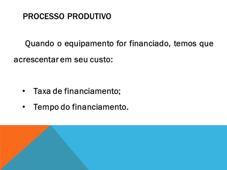 Processo Produtivo Quando o equipamento for financiado, temos que acrescentar em seu custo: Taxa de financiamento;