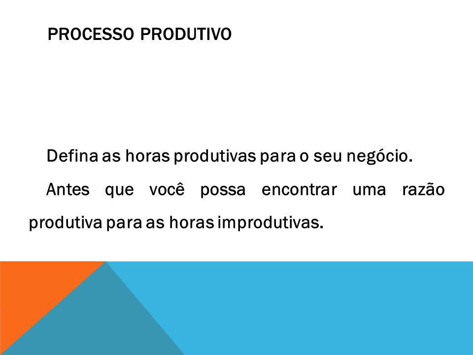 Processo Produtivo Defina as horas produtivas para o seu negócio.