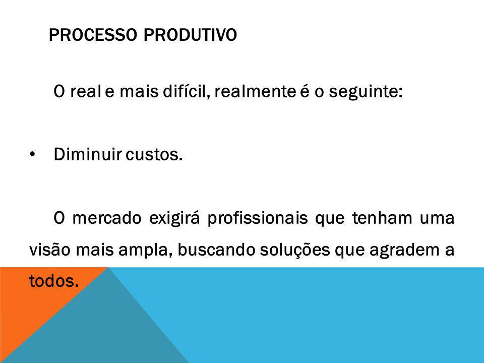 Processo Produtivo O real e mais difícil, realmente é o seguinte: Diminuir custos.