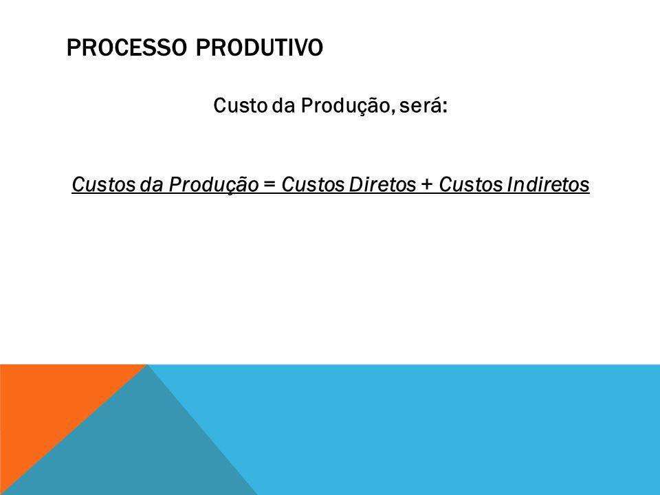 Processo Produtivo Custo da Produção, será: Custos da Produção = Custos Diretos + Custos Indiretos