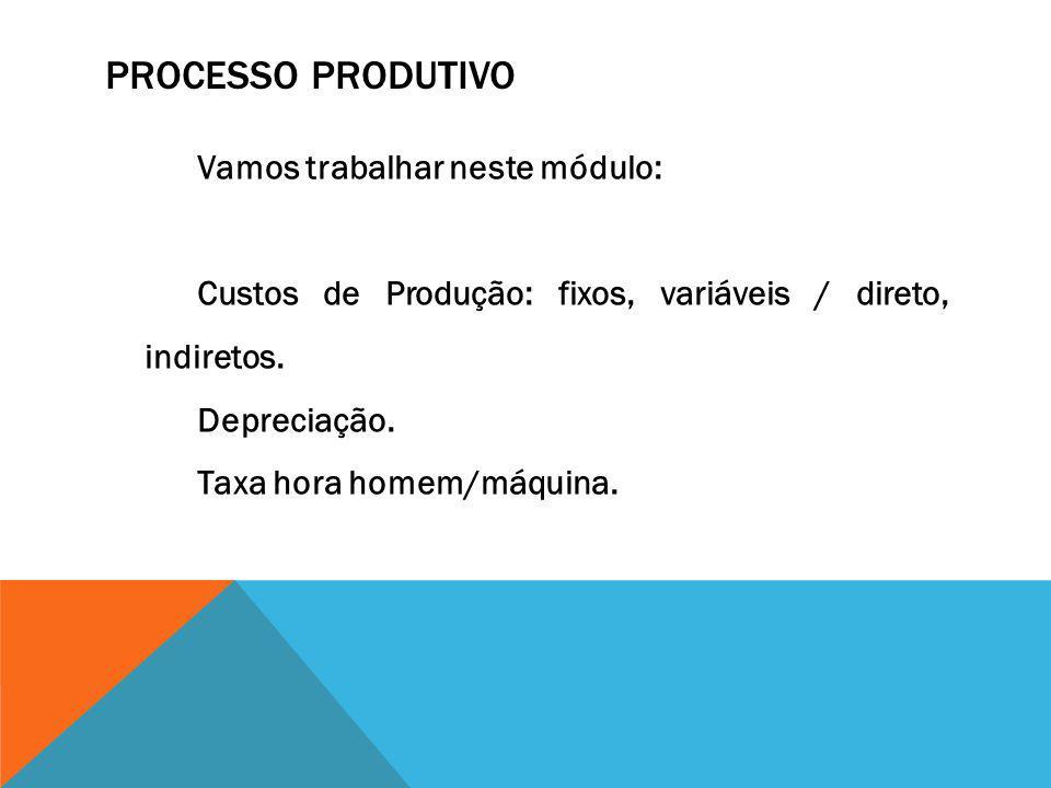 Processo Produtivo Vamos trabalhar neste módulo: Custos de Produção: fixos, variáveis / direto, indiretos.