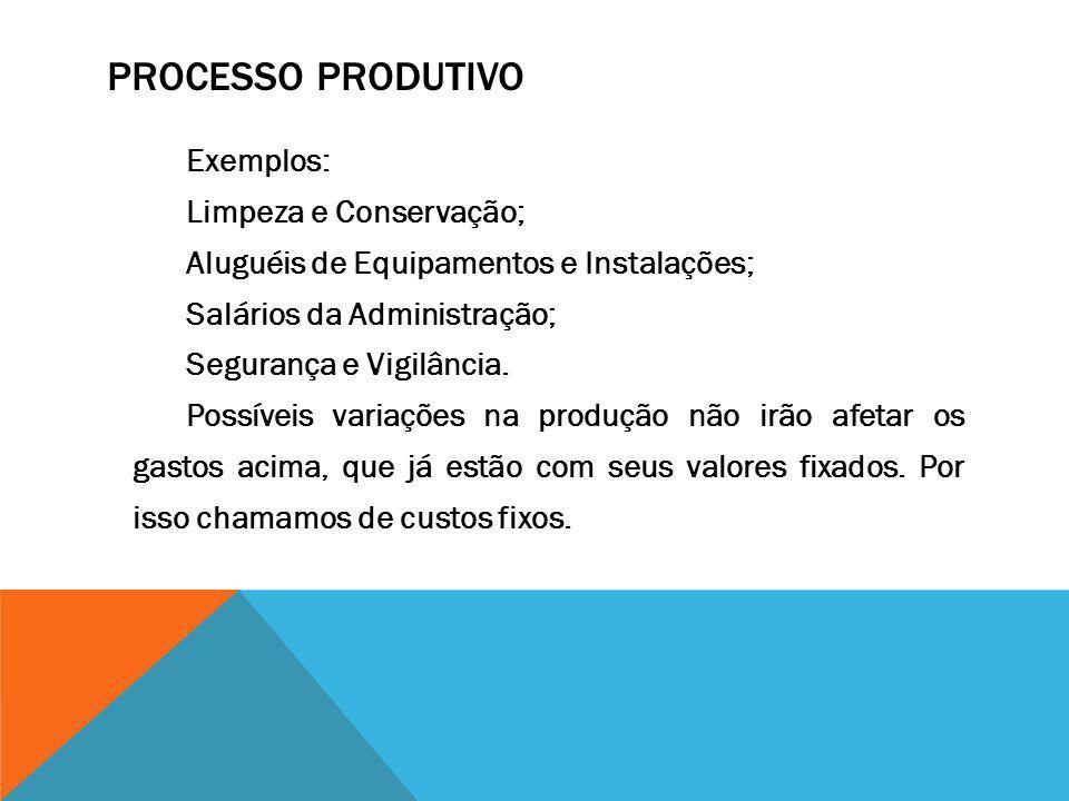 Processo Produtivo Exemplos: Limpeza e Conservação;