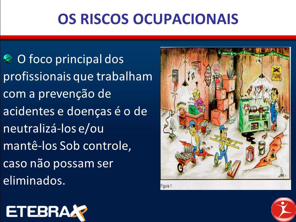 OS RISCOS OCUPACIONAIS