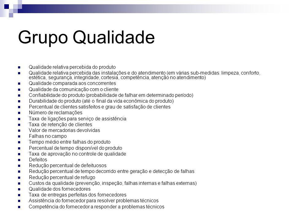 Grupo Qualidade Qualidade relativa percebida do produto