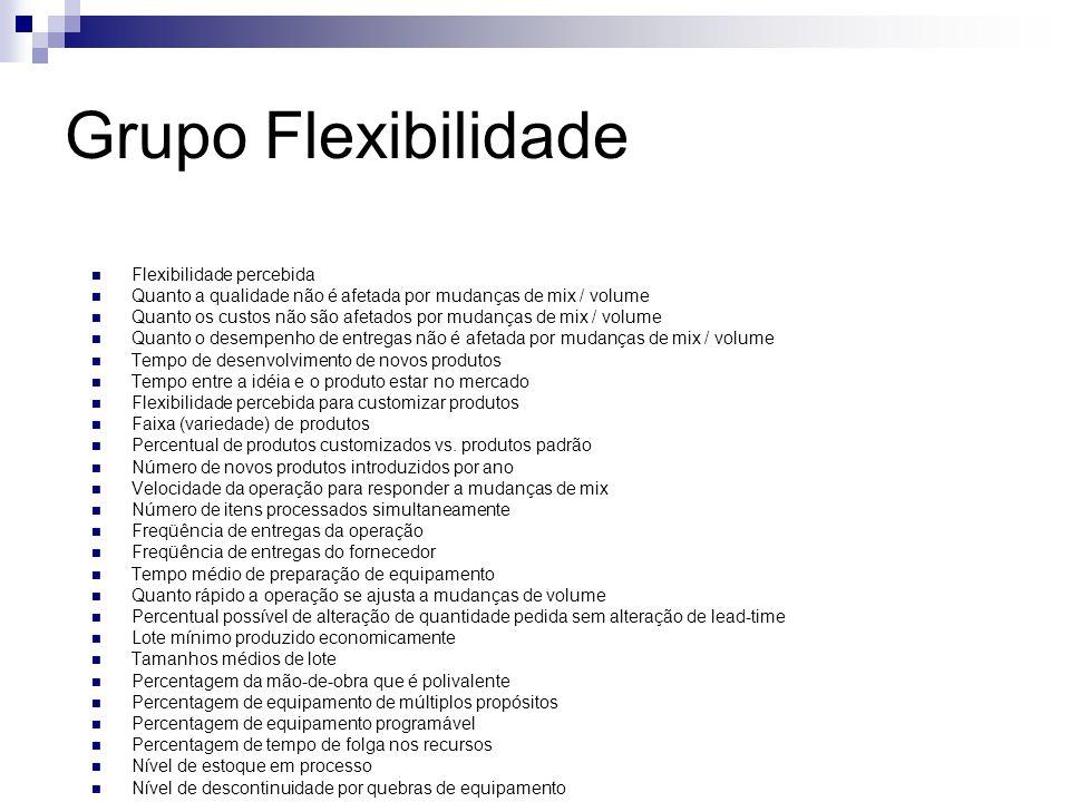 Grupo Flexibilidade Flexibilidade percebida