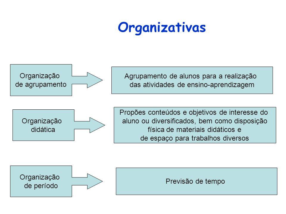 Organizativas Organização Agrupamento de alunos para a realização