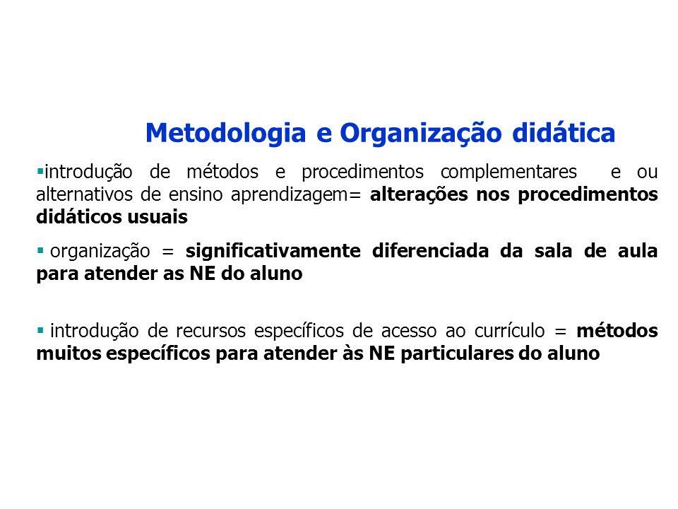 Metodologia e Organização didática