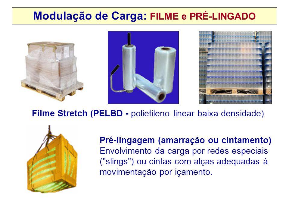 Modulação de Carga: FILME e PRÉ-LINGADO