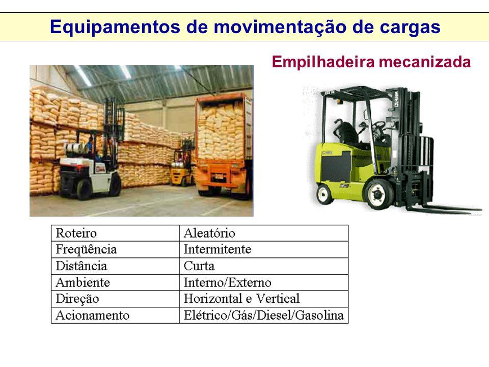 Equipamentos de movimentação de cargas Empilhadeira mecanizada