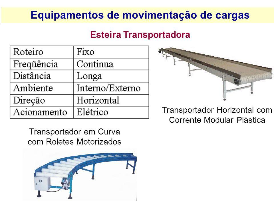 Equipamentos de movimentação de cargas Esteira Transportadora