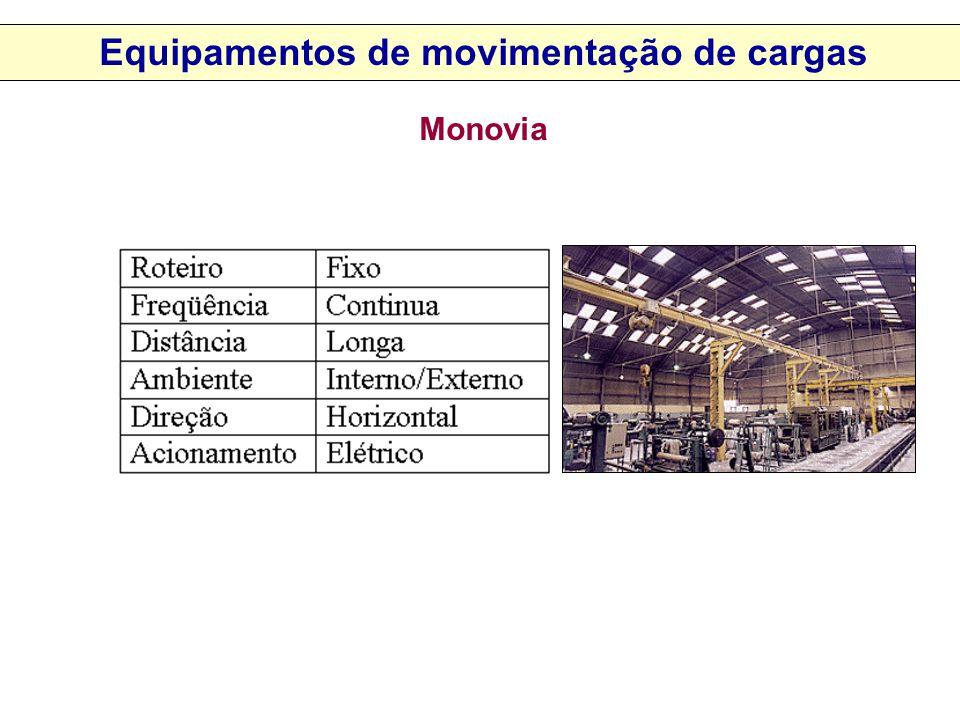 Equipamentos de movimentação de cargas