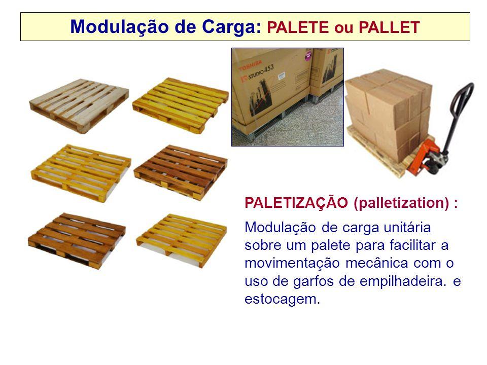 Modulação de Carga: PALETE ou PALLET