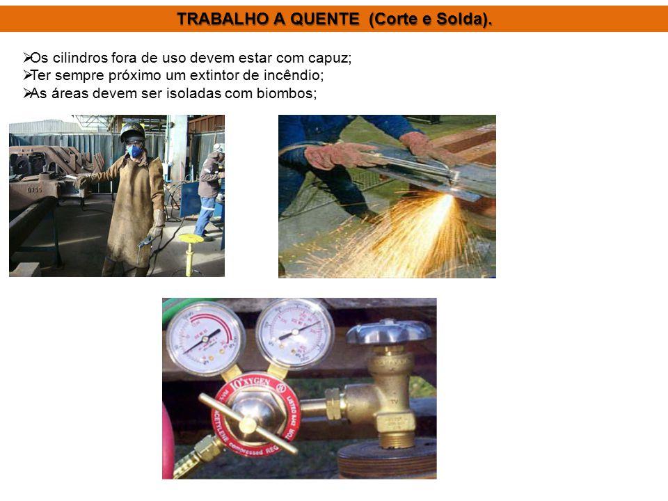 TRABALHO A QUENTE (Corte e Solda).