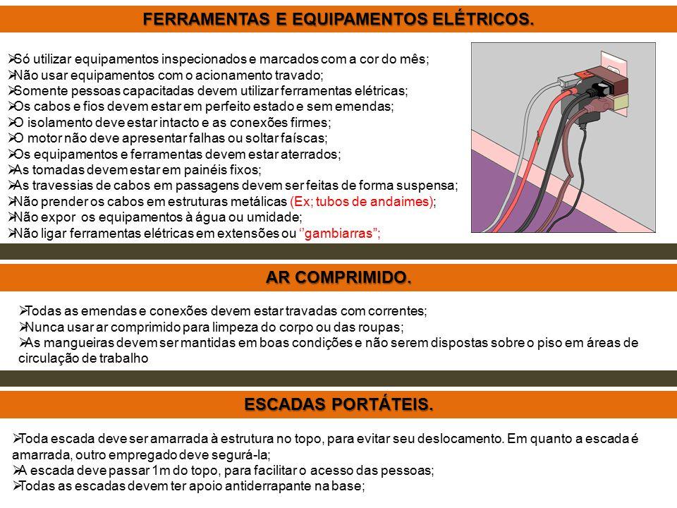 FERRAMENTAS E EQUIPAMENTOS ELÉTRICOS.