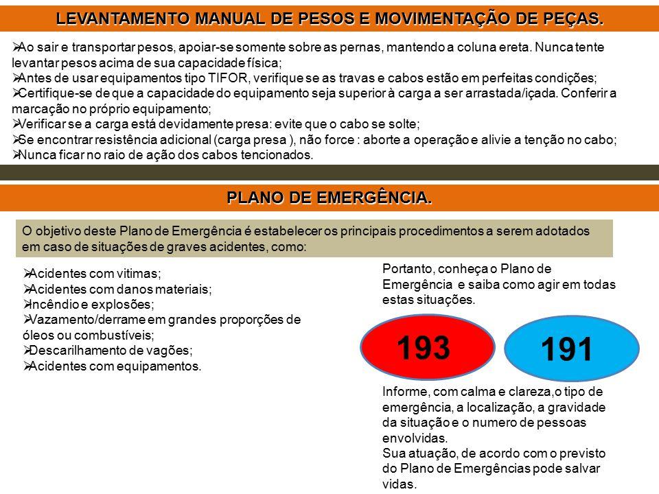 LEVANTAMENTO MANUAL DE PESOS E MOVIMENTAÇÃO DE PEÇAS.