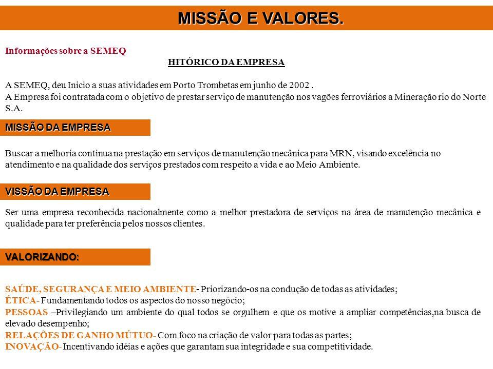 MISSÃO E VALORES. Informações sobre a SEMEQ