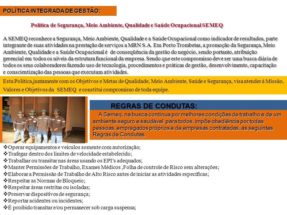 REGRAS DE CONDUTAS: POLÍTICA INTEGRADA DE GESTÃO: