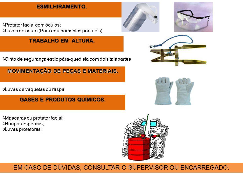 MOVIMENTAÇÃO DE PEÇAS E MATERIAIS. GASES E PRODUTOS QUÍMICOS.