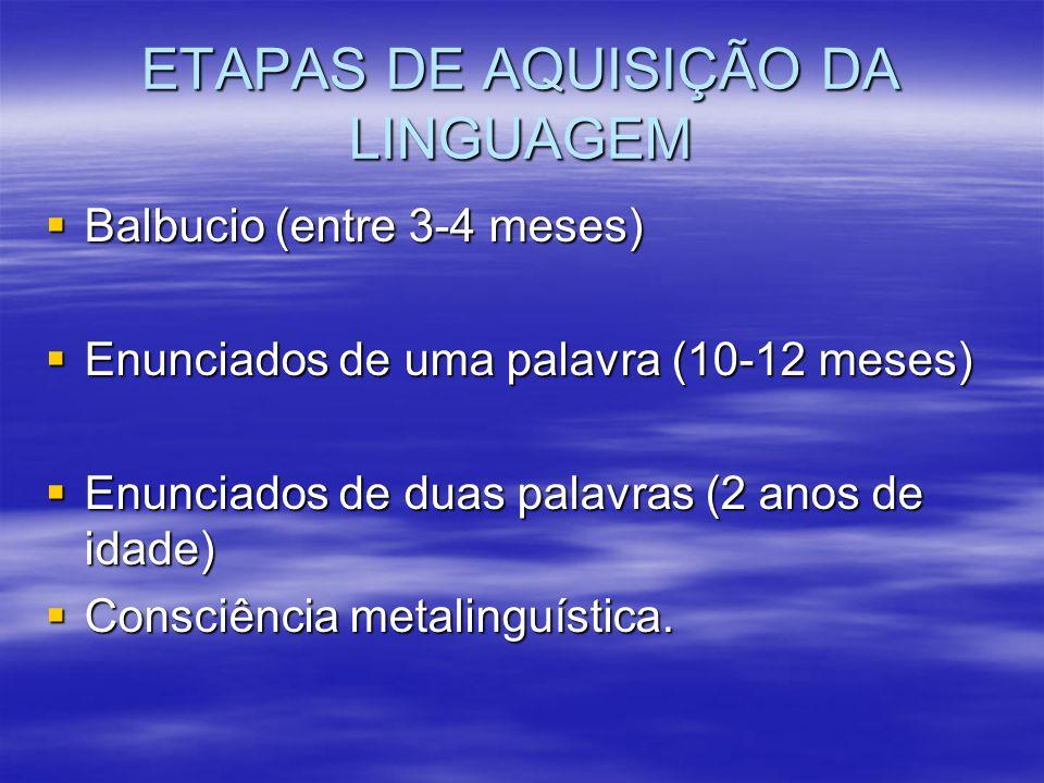 ETAPAS DE AQUISIÇÃO DA LINGUAGEM