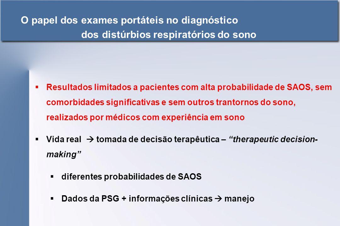 O papel dos exames portáteis no diagnóstico