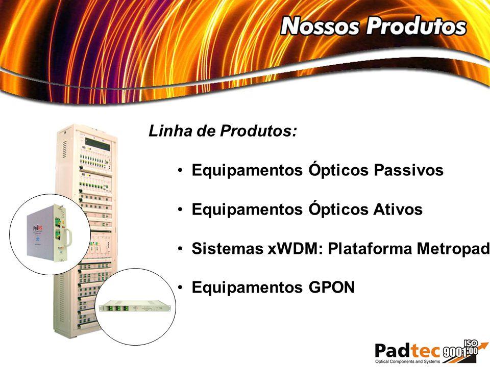 Linha de Produtos: Equipamentos Ópticos Passivos. Equipamentos Ópticos Ativos. Sistemas xWDM: Plataforma Metropad.