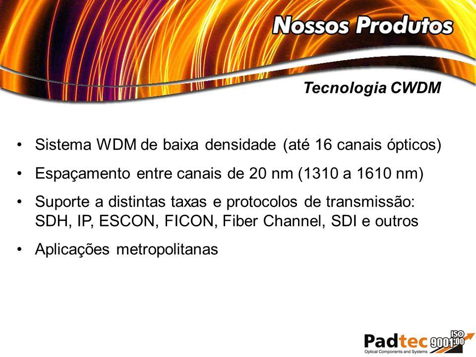 Tecnologia CWDM Sistema WDM de baixa densidade (até 16 canais ópticos) Espaçamento entre canais de 20 nm (1310 a 1610 nm)