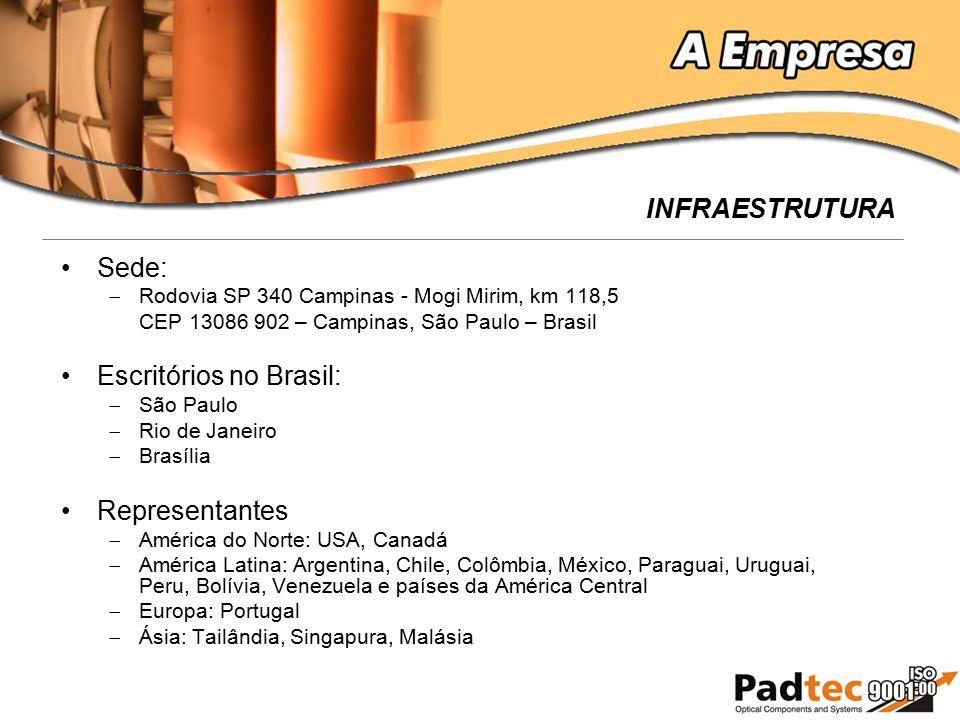 Escritórios no Brasil: