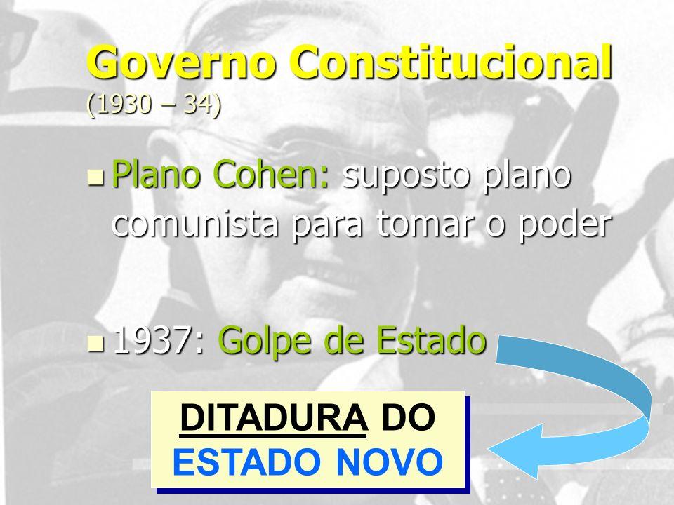 Governo Constitucional (1930 – 34)