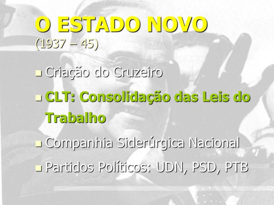 O ESTADO NOVO (1937 – 45) Criação do Cruzeiro