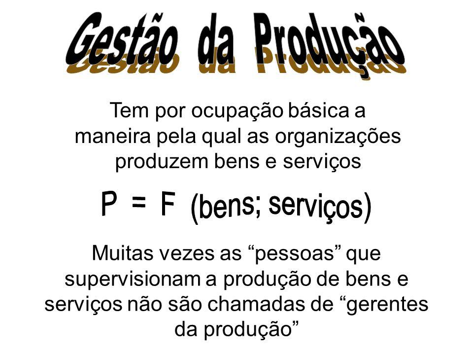 Gestão da Produção P = F (bens; serviços)