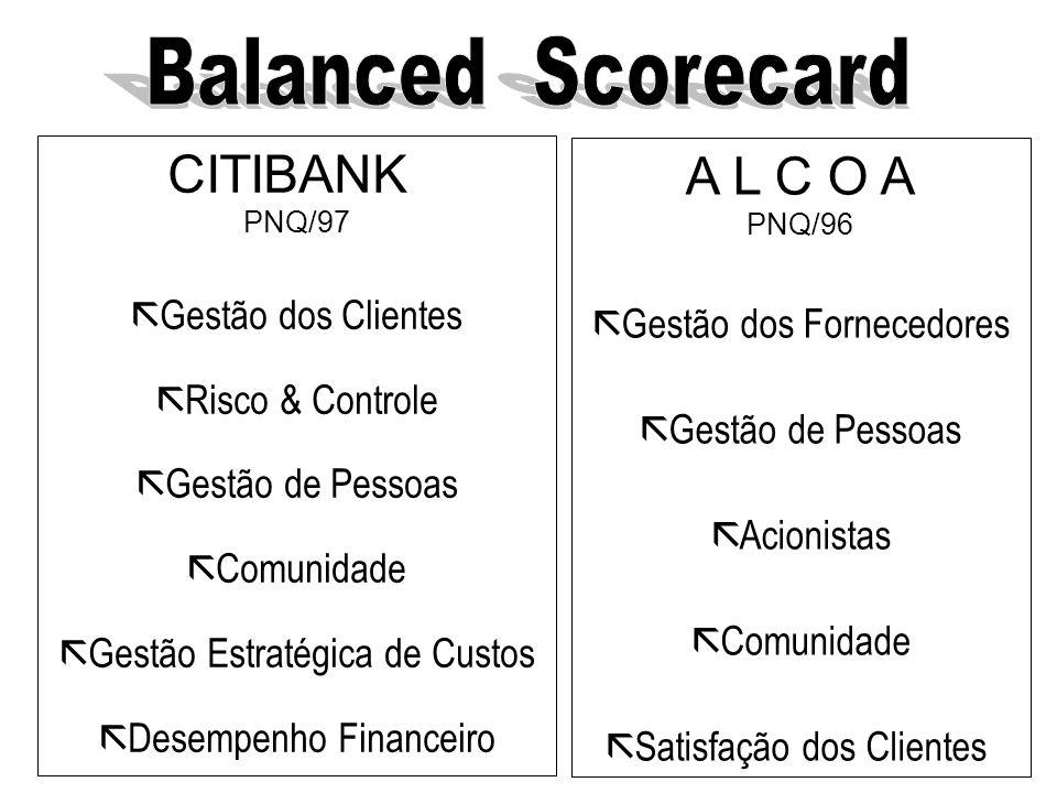 Balanced Scorecard CITIBANK A L C O A Gestão dos Clientes