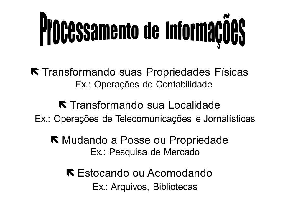 Processamento de Informações