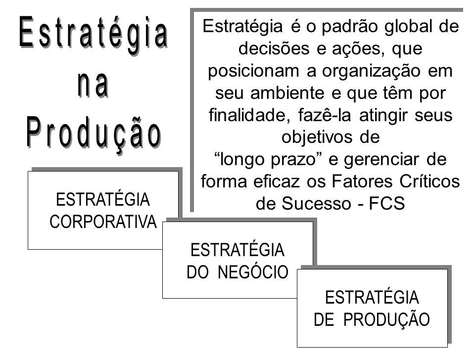 Estratégia na Produção