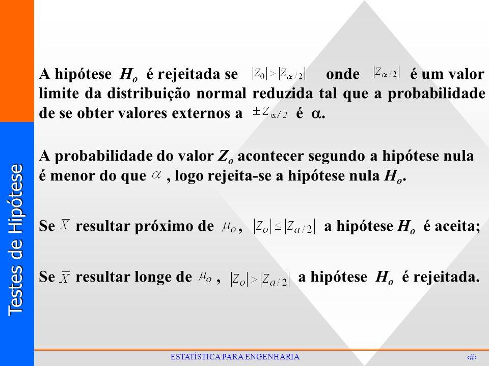 A hipótese Ho é rejeitada se onde é um valor limite da distribuição normal reduzida tal que a probabilidade de se obter valores externos a é .