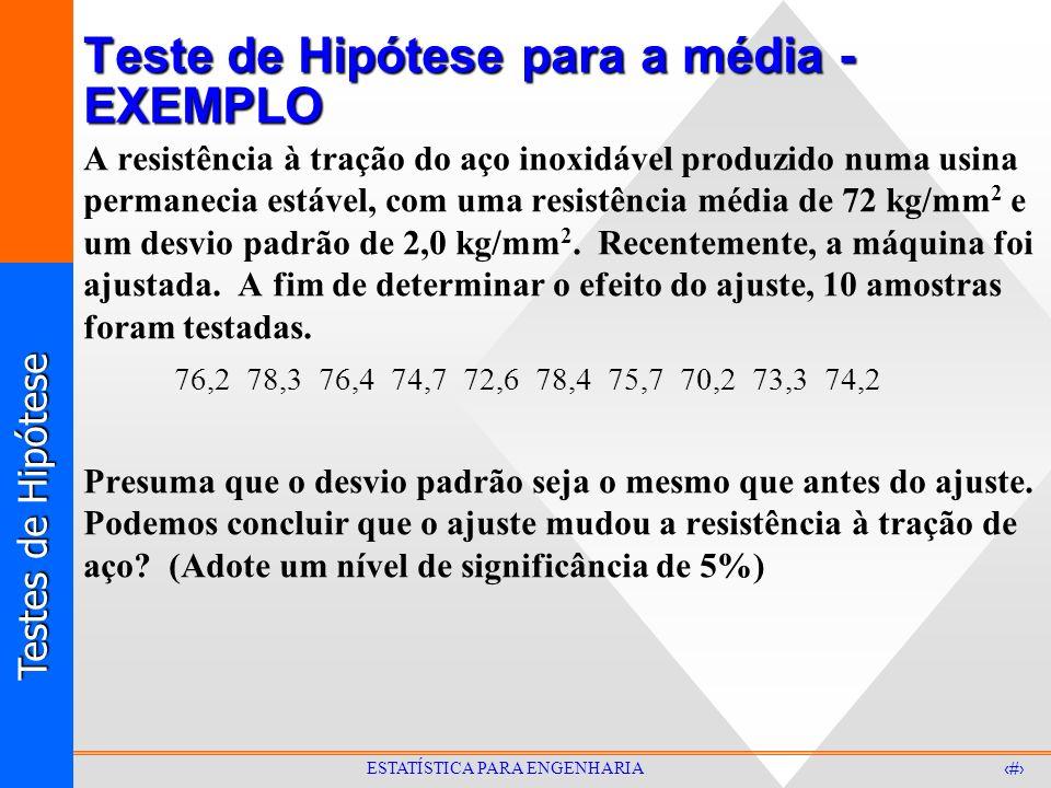 Teste de Hipótese para a média - EXEMPLO