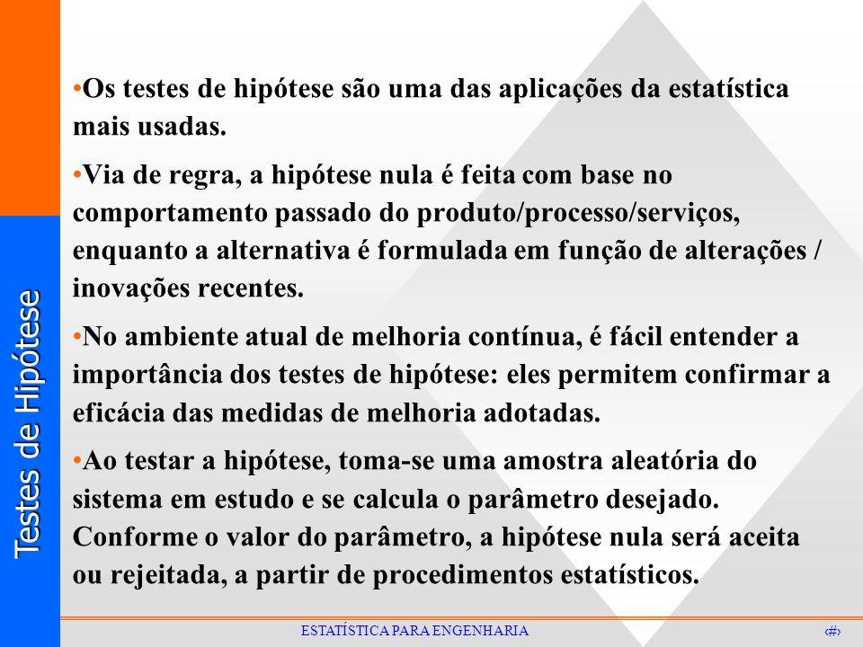 Os testes de hipótese são uma das aplicações da estatística mais usadas.