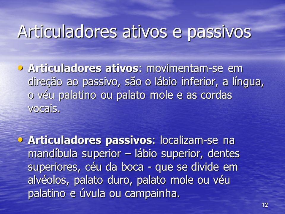 Articuladores ativos e passivos