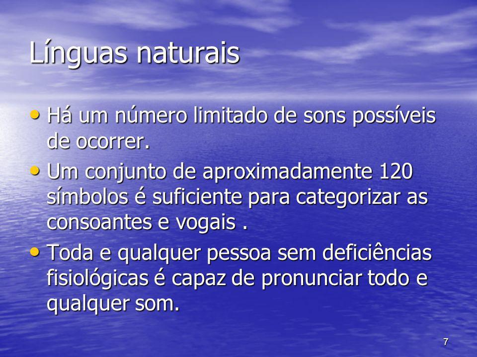 Línguas naturais Há um número limitado de sons possíveis de ocorrer.