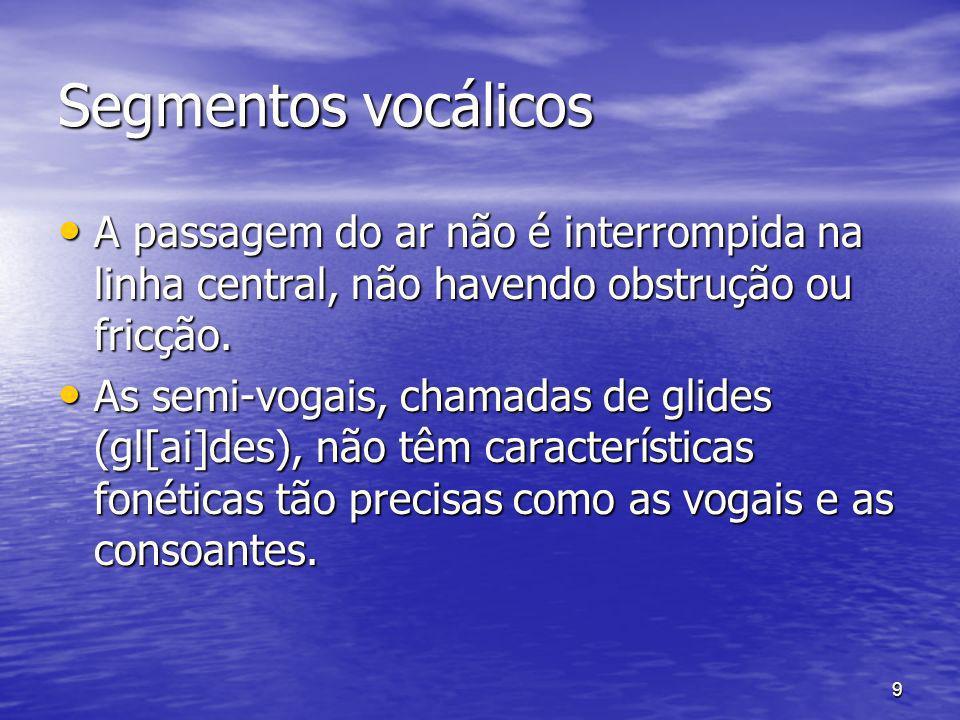 Segmentos vocálicos A passagem do ar não é interrompida na linha central, não havendo obstrução ou fricção.