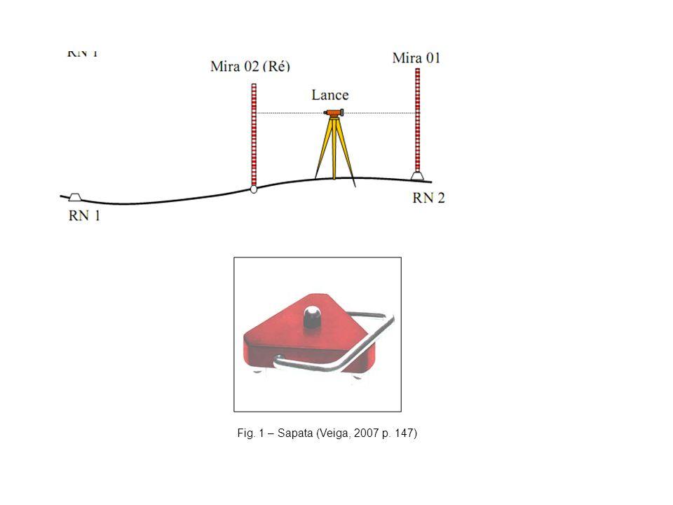 Fig. 1 – Sapata (Veiga, 2007 p. 147)