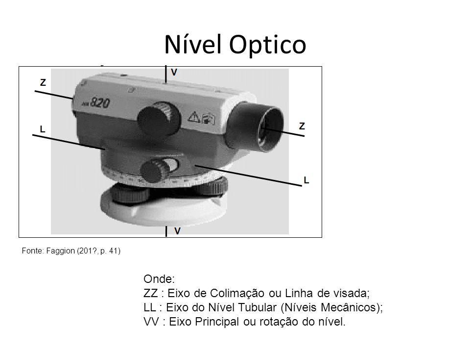 Nível Optico Onde: ZZ : Eixo de Colimação ou Linha de visada;