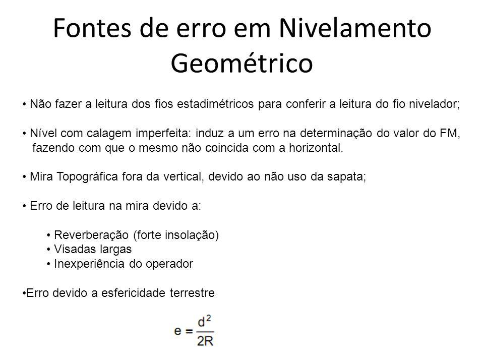 Fontes de erro em Nivelamento Geométrico