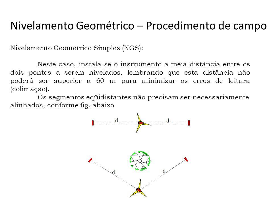 Nivelamento Geométrico – Procedimento de campo