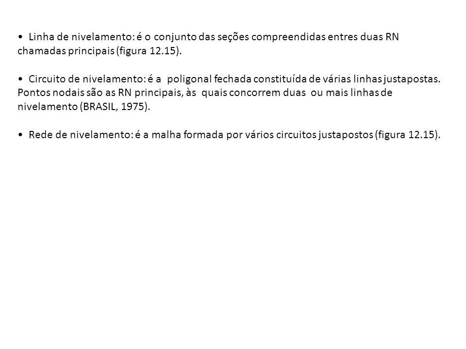 • Linha de nivelamento: é o conjunto das seções compreendidas entres duas RN chamadas principais (figura 12.15).