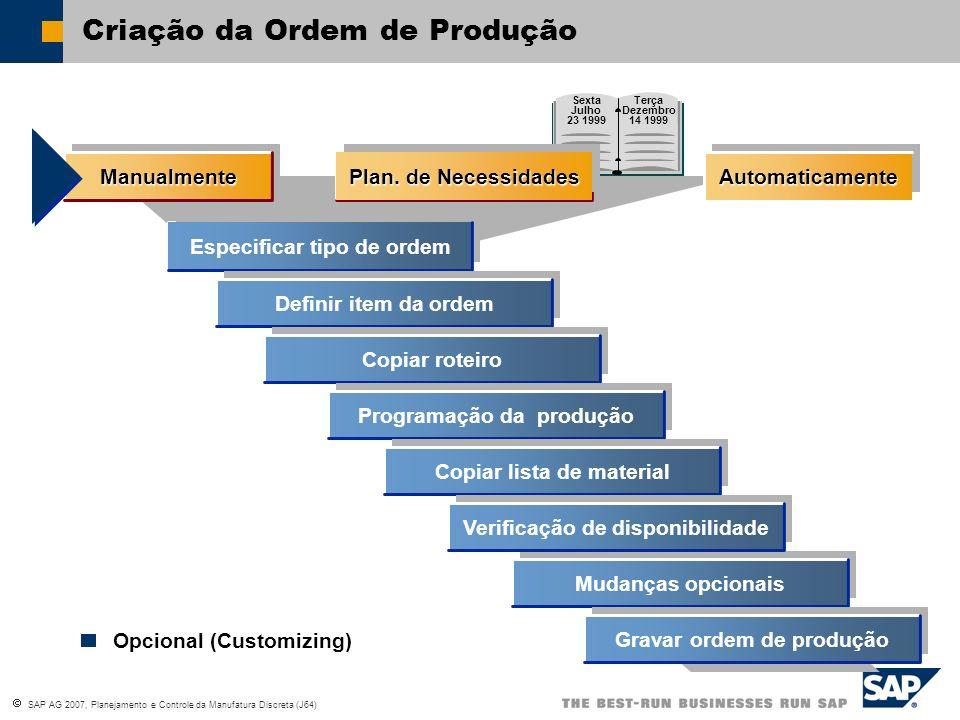 Criação da Ordem de Produção