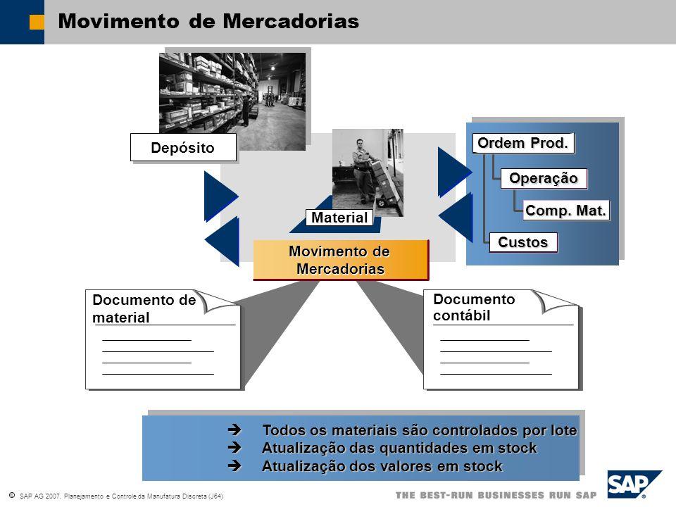 Movimento de Mercadorias