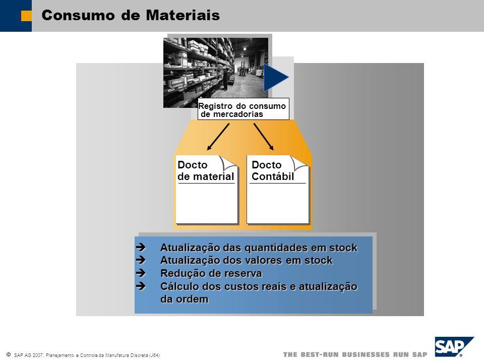 Consumo de Materiais Docto de material Docto Contábil